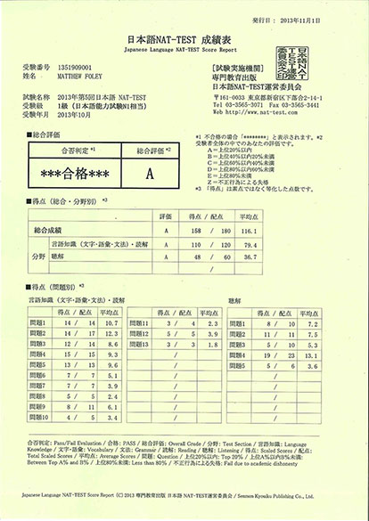 the Examination Process | The Japanese Language NAT-TEST