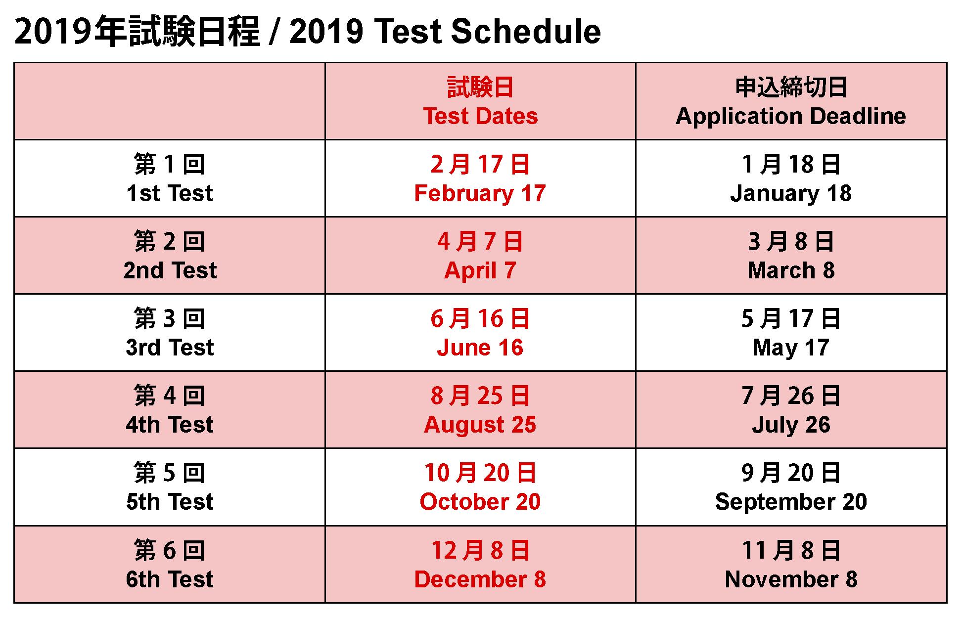 testschedule